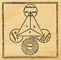 Œdipus Ægyptiacus, 1652-1654, 4 v. 1255 (25348957324).jpg