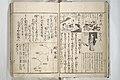 閨暦大雑書玉門大成-Erotica; Compendium Guide to the Brothels of Osaka (Keiryaku ōzassho gyokumon taisei) MET 2013 807 a b 08.jpg