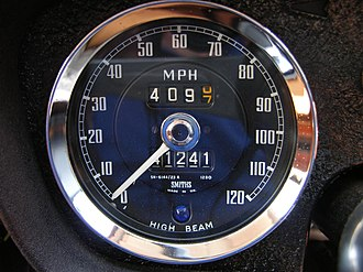 Miles per hour - Automobile speedometer, indicating speed in miles per hour