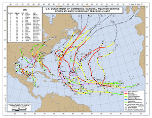 1995 Atlantic hurricane season map.png