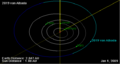 2019 van Albada orbit on 01 Jan 2009.png