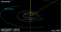 940 Kordula orbit on 01 Jan 2009.png