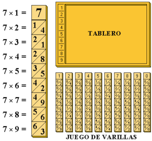 Tabla De Multiplicar Wikipedia La Enciclopedia Libre