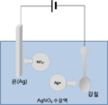 AgNO3 ElectroLysis Korean.png