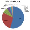 Anbau Gv-Mais 2016.png