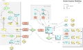 Article Creation Workflow diagram.png