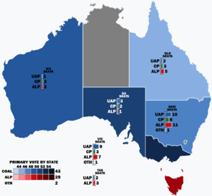 Australia 1937 federal election.png