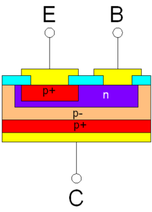 Bipolar Junction Transistor PNP Structure.png