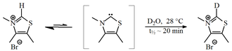 Persistent carbene - Deuterium exchange of the C2-proton of thiazolium salt