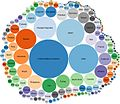 Bubble chart visualization of universities in different countries.jpg