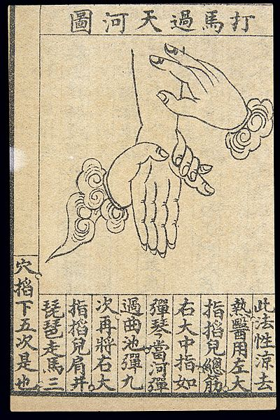 ファイル:C20 Chinese medical illustration in trad. style; Hand massage Wellcome L0039666.jpg