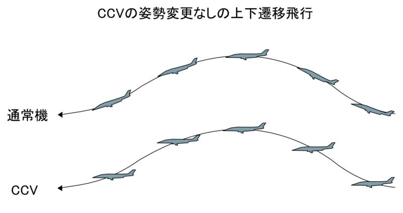 T-2 運動性向上機 @ Mtl's Hanger :: 痞客邦 ::