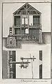 Carpentry; a water-driven saw-mill, short section and plan o Wellcome V0023882.jpg