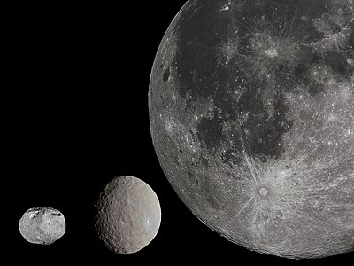 Scale comparison of Vesta, Ceres, and Earth's moon Ceres and Vesta, Moon size comparison.jpg