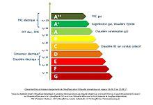 chaudière fioul à condensation