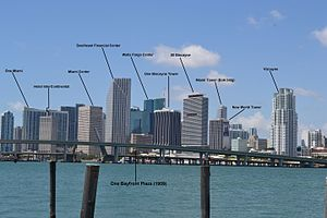 list of tallest buildings in miami - Future Tallest Building In The World Under Construction
