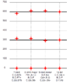 Comparison of diminished triads (0,3,6).png