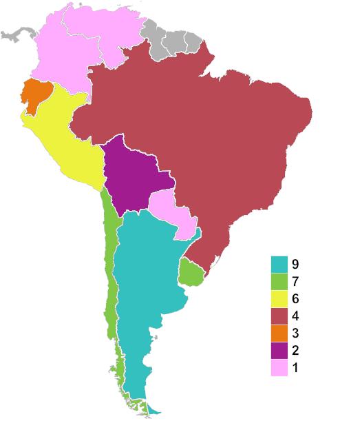 Copa America hosts