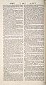 Cyclopaedia, Chambers - Volume 1 - 0150.jpg