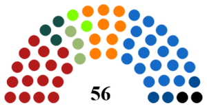 House of Representatives (Cyprus) - Image: Cyprus 2016