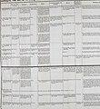 Die Lehre von den Augenkrankheiten - ein Handbuch zum Gebrauche bei Vorlesungen und zum Selbstunterrichte für angehende Aerzte (1832) (14760381826).jpg