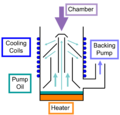 Diffusion pump schematic.png