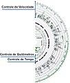 Disco-diagrama.jpg