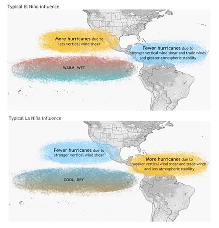 ENSO effects on hurricanes distribution. ENSO effects on Hurricane activity.jpg
