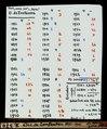 ETH-BIB-Glac. de Zanfleuron 1893-1942-Dia 247-Z-00370.tif