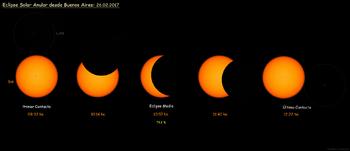 pierde greutate eclipsa solară