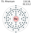 Electron shell 075 rhenium.png