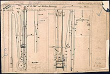 elevator wikipedia Residential Kitchen Wiring Diagram elisha otis\u0027s elevator patent drawing, january 15, 1861
