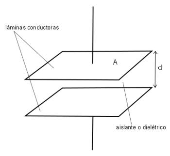 diferencia entre decada capacitor resistencia: