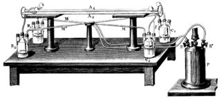 Fizeau experiment