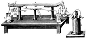 Fizeau experiment - Figure 1. Apparatus used in the Fizeau experiment
