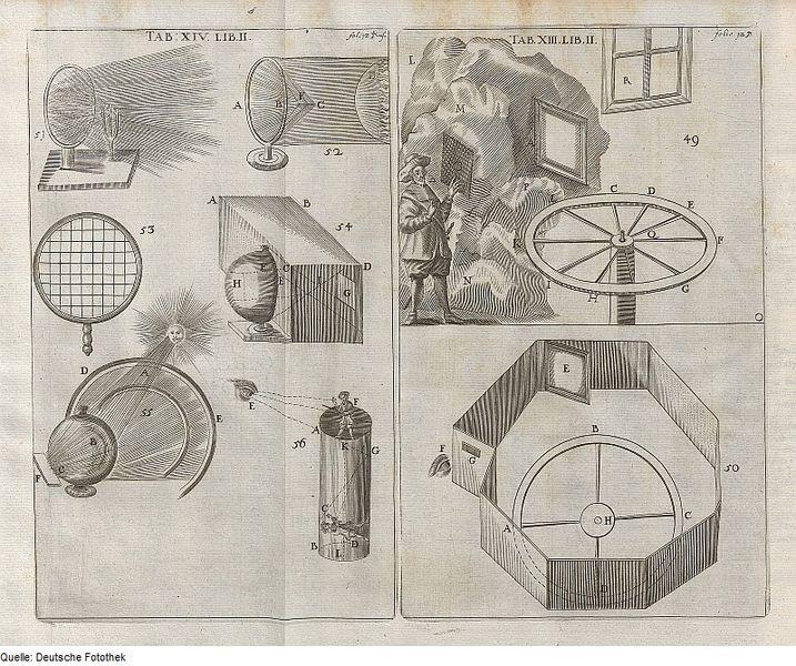 File fotothek df tg 0001388 optik instrument katoptrik for Spiegel history