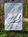 Fröndenberg-NaturschutzgebietObergrabenwestlichWickede-1-Asio.jpg