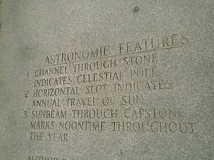 "Georgia Guidestones - The guidestones' ""Astronomic Features"""