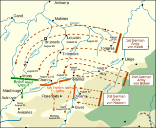 military campaign of World War I
