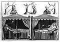 Giovanni Aldini, galvanism experiments Wellcome L0011096.jpg