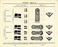 Gradbeteckningsplansch 1916 1.JPG