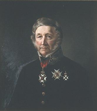 Gustav Peter Blom - Gustav Peter Blom