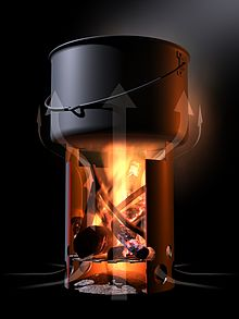 Illustration of burning wood pieces producing flames in a metal cylinder with a cooking pot resting on it. Arrows depict air flow through round holes in the lower part of the cylinder and out the top.