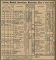 Horario comboios Lisboa Barcelona Nice - Guia Official CF 168 1913.jpg