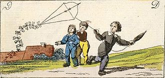 Fixed-wing aircraft - Boys flying a kite in 1828 Bavaria, by Johann Michael Voltz