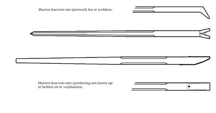 Genoeg Koevoet (gereedschap) - Wikiwand MZ12