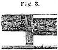 Kunze schoolbanken fig. 3.jpg