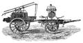 La Nature - 1873 - Pomes à incendie - 1 - Exposition de Vienne - p128.png