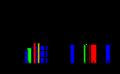 Laser spectral lines.png