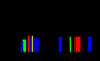Laser wikipedia bahasa melayu ensiklopedia bebas jenis laser biasasunting sunting sumber ccuart Choice Image